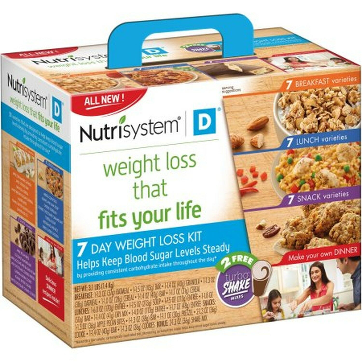 Nutrisystem: A Program For Successful Weight Loss